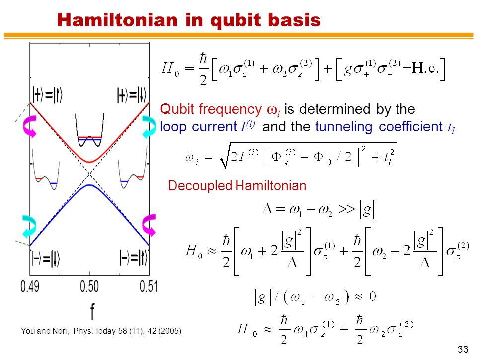 Hamiltonian in qubit basis