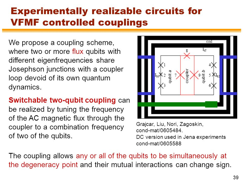 Experimentally realizable circuits for VFMF controlled couplings
