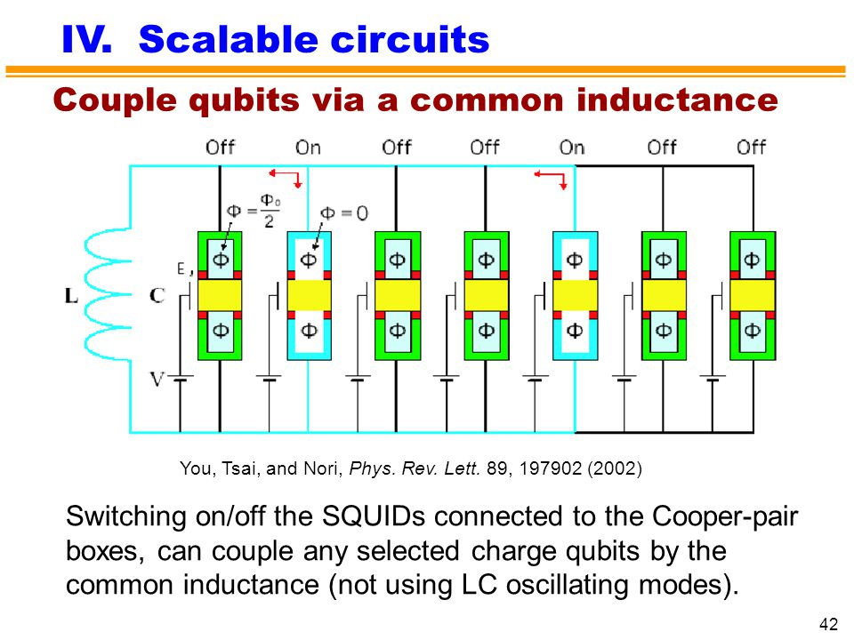 IV. Scalable circuits Couple qubits via a common inductance