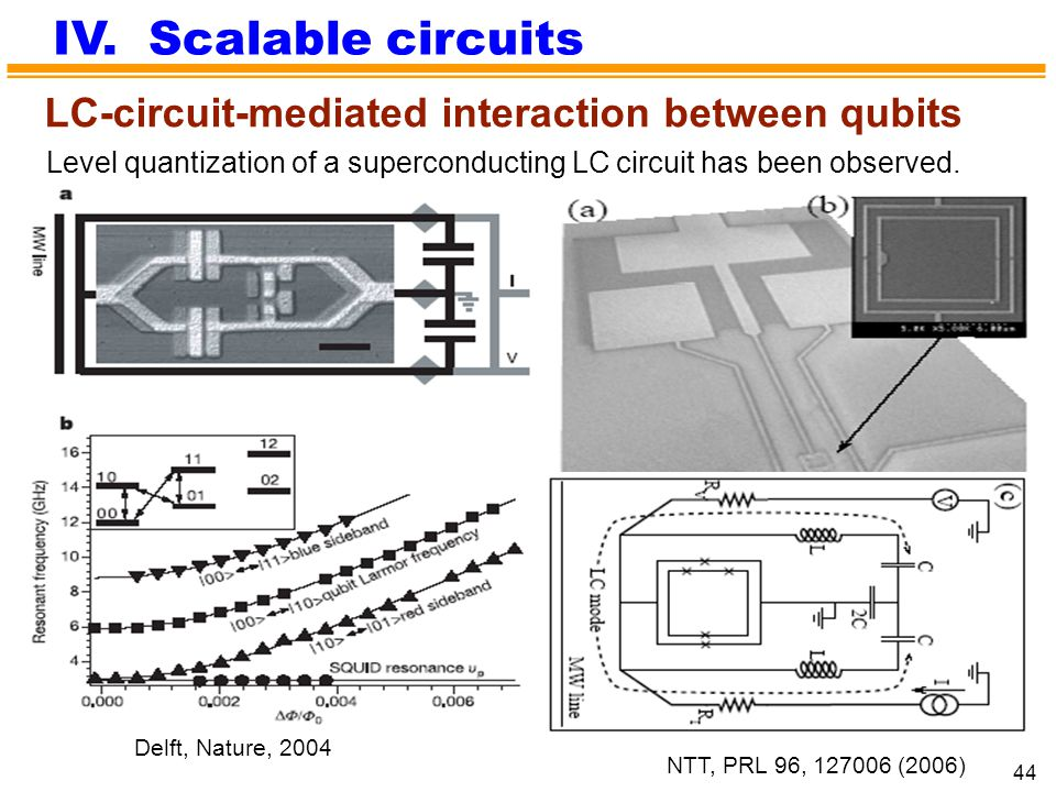 IV. Scalable circuits LC-circuit-mediated interaction between qubits