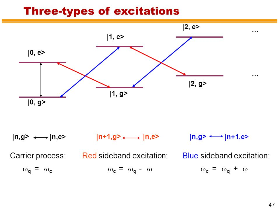 Three-types of excitations