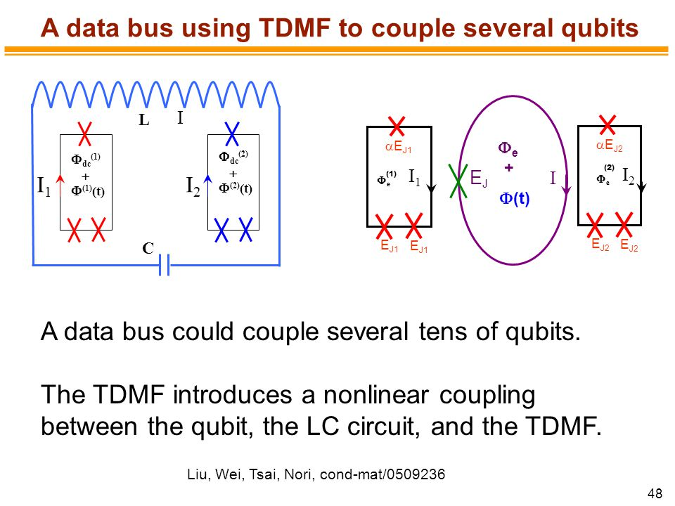 A data bus using TDMF to couple several qubits
