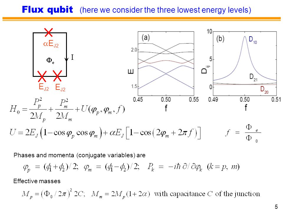 Flux qubit (here we consider the three lowest energy levels)