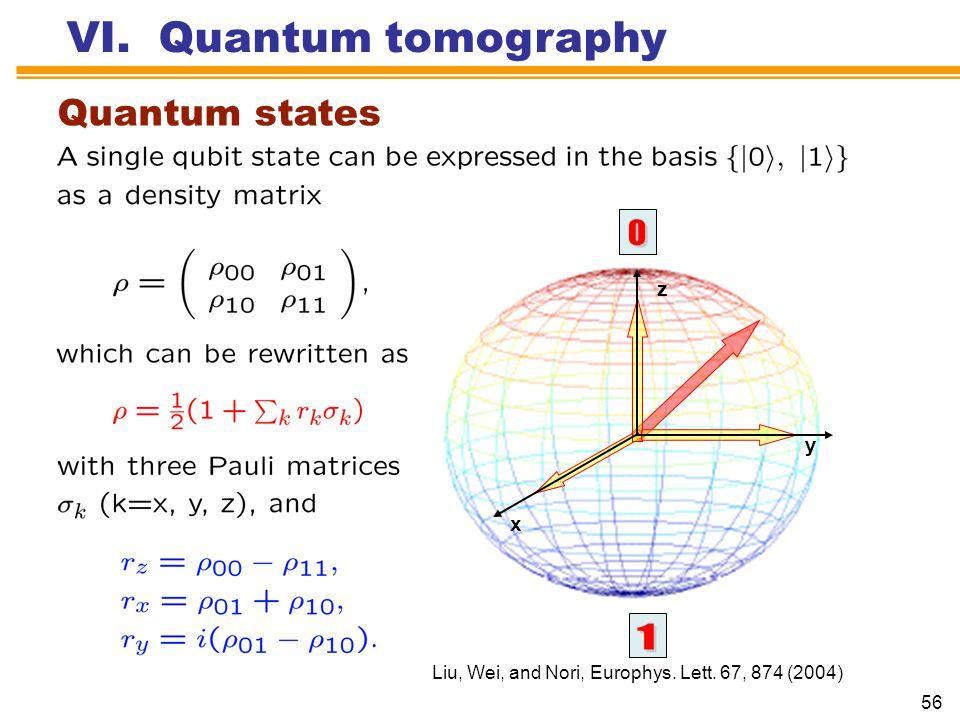 1 VI. Quantum tomography Quantum states z y x