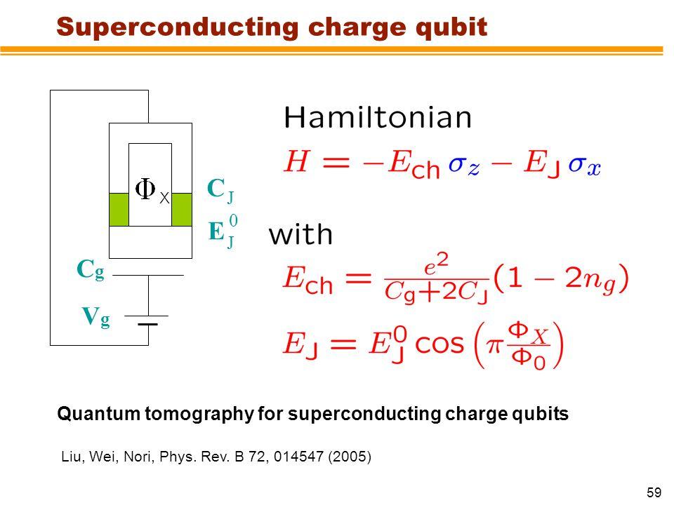 Superconducting charge qubit