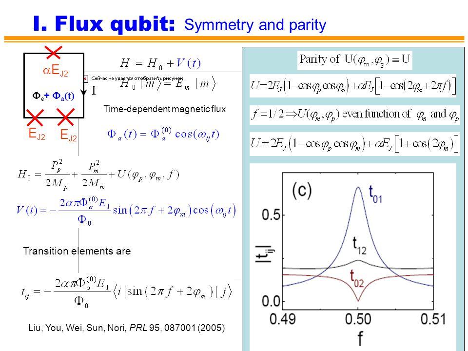 I. Flux qubit: Symmetry and parity aEJ2 I EJ2 Fe+ Fa(t)