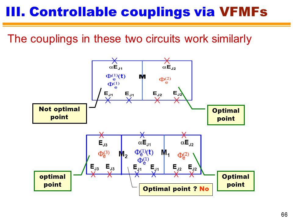III. Controllable couplings via VFMFs