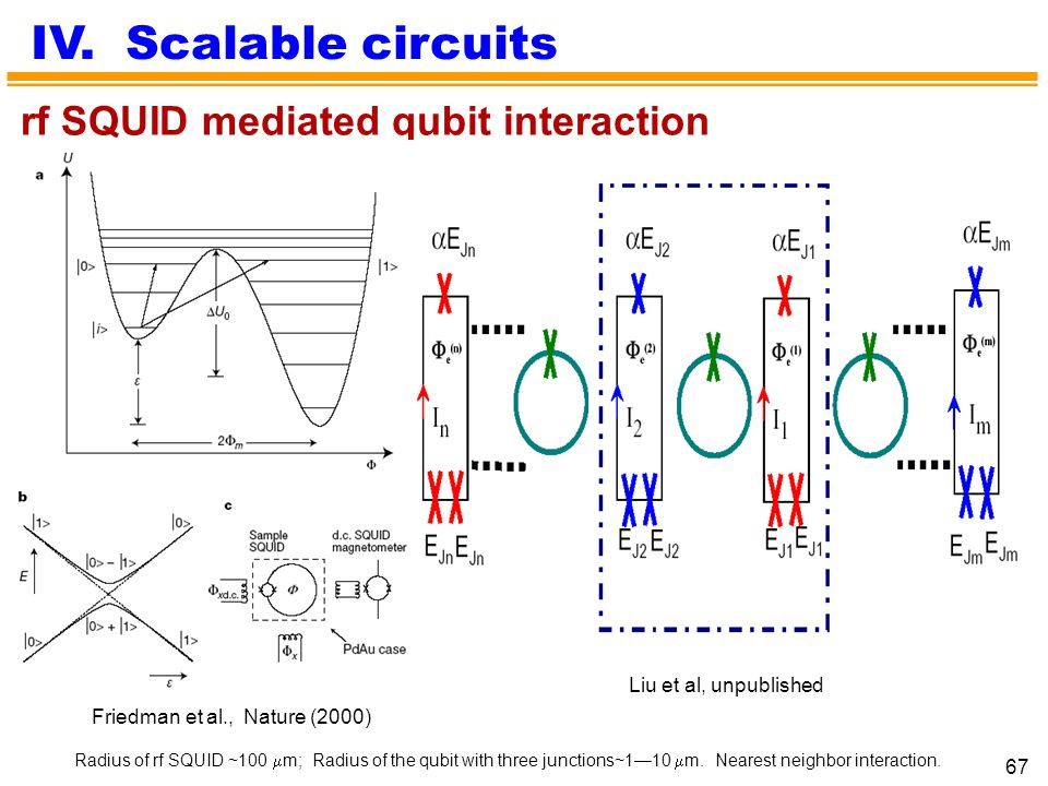 IV. Scalable circuits rf SQUID mediated qubit interaction
