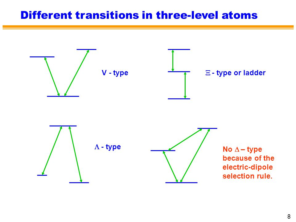 Different transitions in three-level atoms