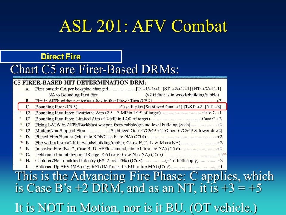 ASL 201: AFV Combat Chart C5 are Firer-Based DRMs: