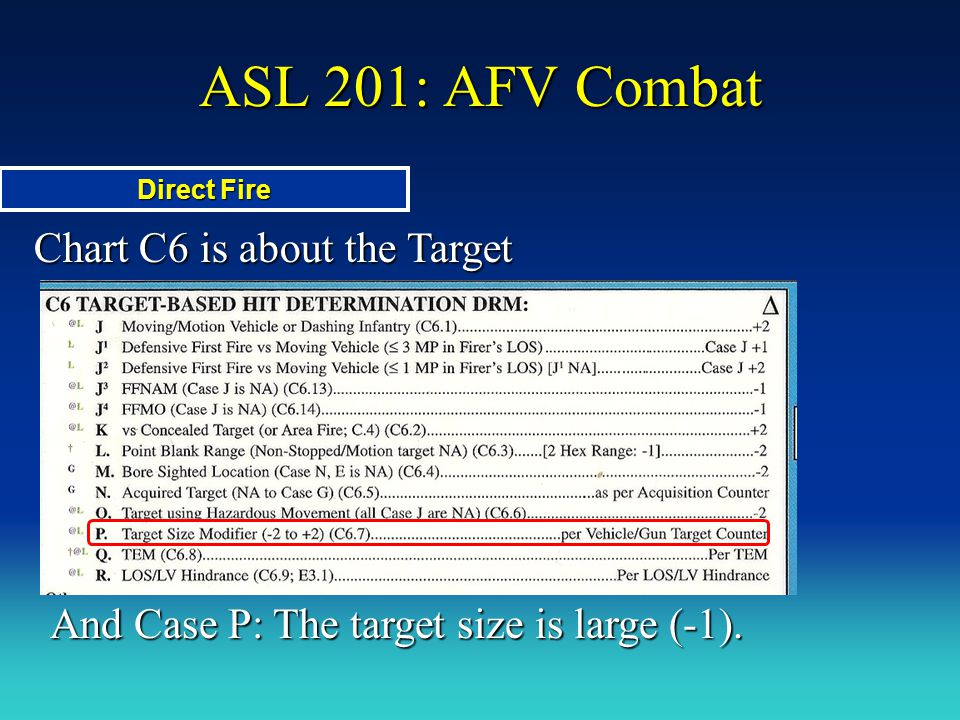 ASL 201: AFV Combat Chart C6 is about the Target