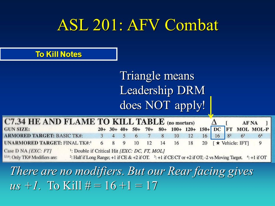 ASL 201: AFV Combat Triangle means Leadership DRM does NOT apply!