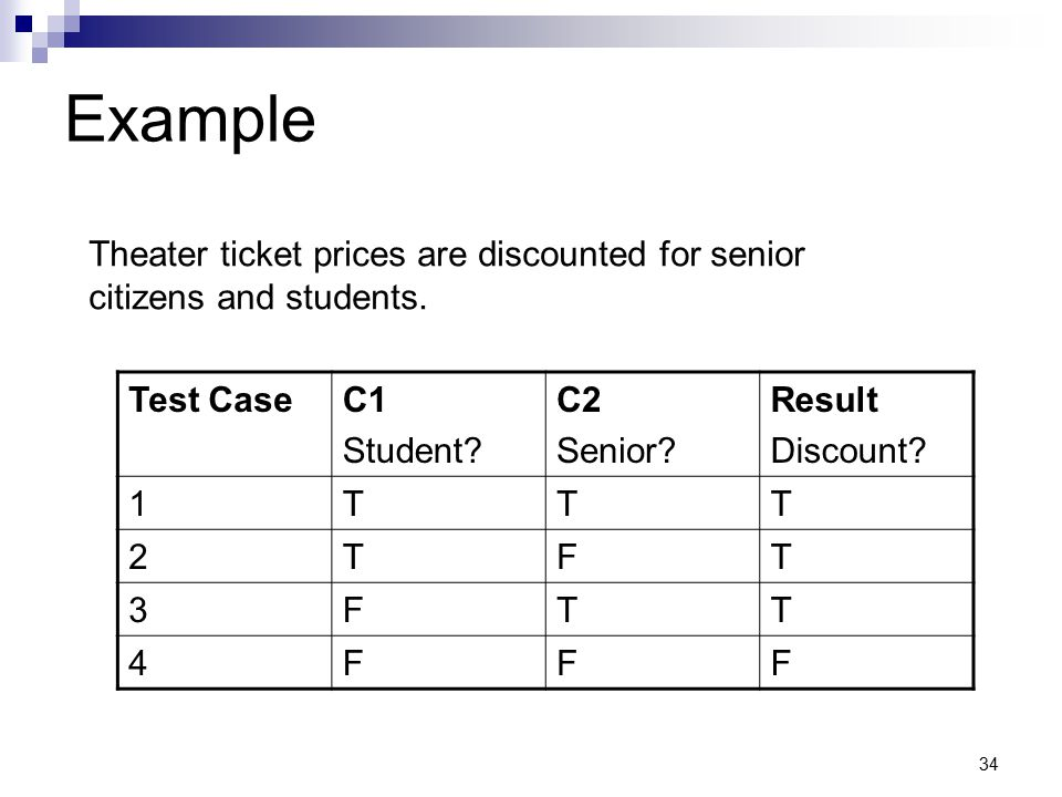 Example Theater ticket prices are discounted for senior citizens and students. Test Case. C1. Student