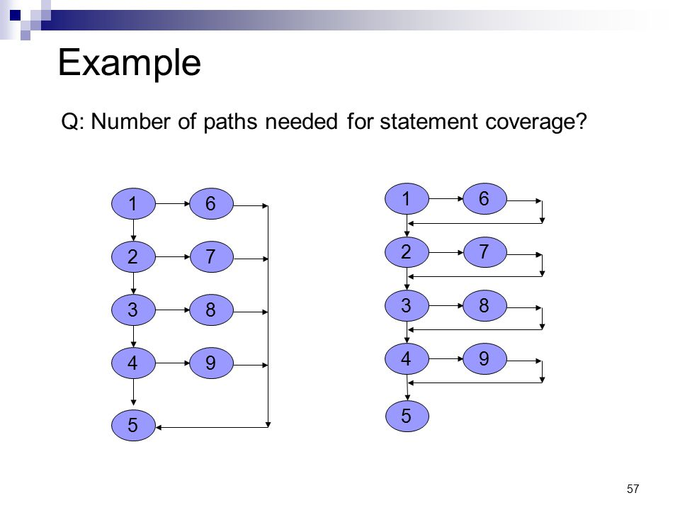 Example Q: Number of paths needed for statement coverage 1 6 1 6 2 7
