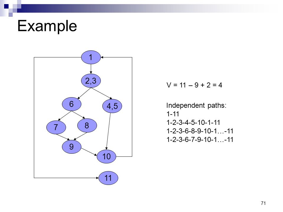 Example 1 2,3 6 4,5 8 7 9 10 11 V = 11 – 9 + 2 = 4 Independent paths: