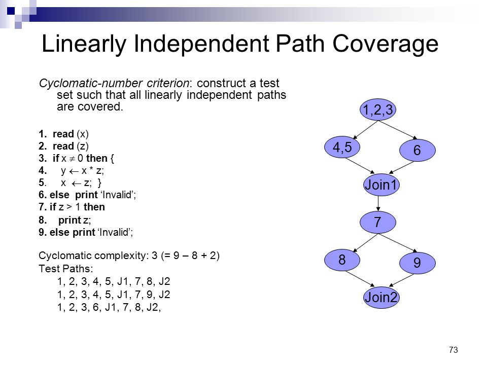 Linearly Independent Path Coverage