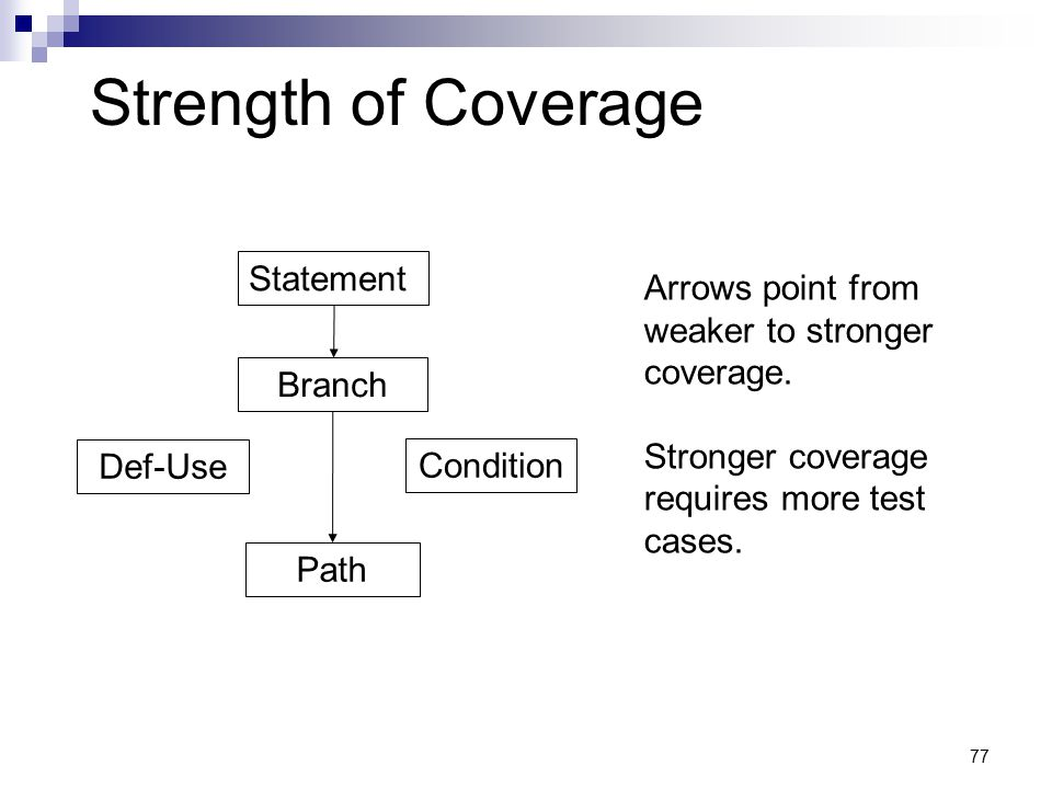 Strength of Coverage Statement