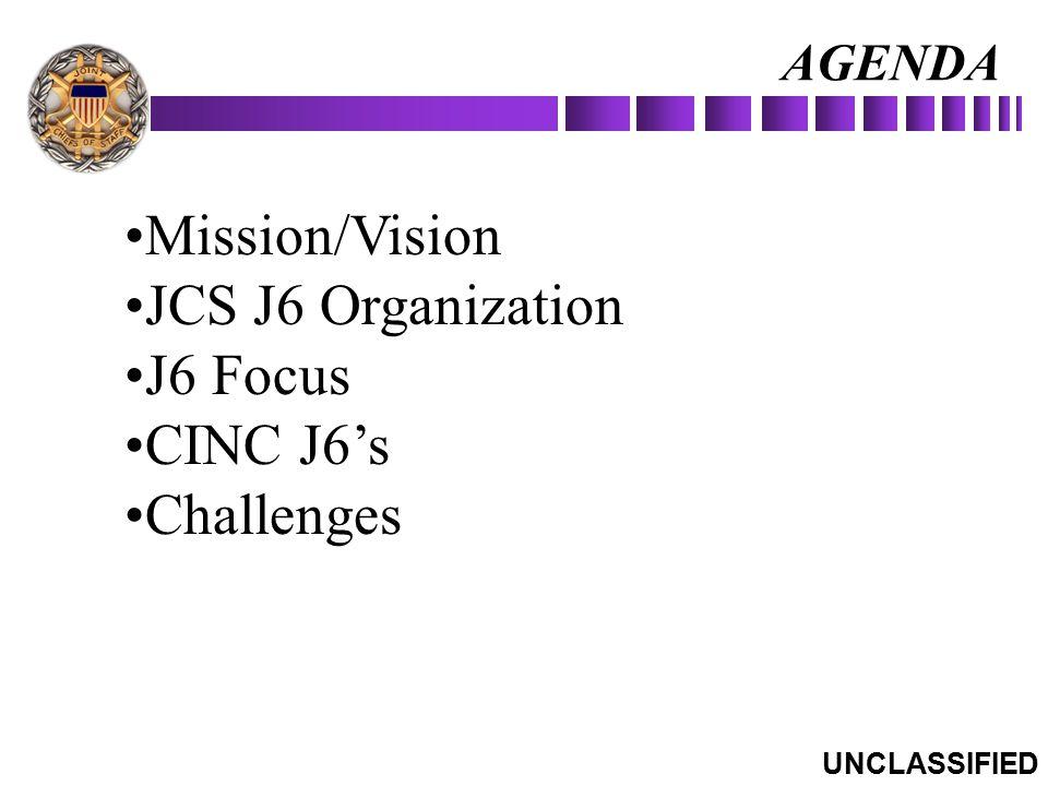 Mission/Vision JCS J6 Organization J6 Focus CINC J6's Challenges