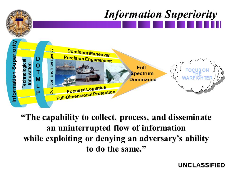 Information Superiority