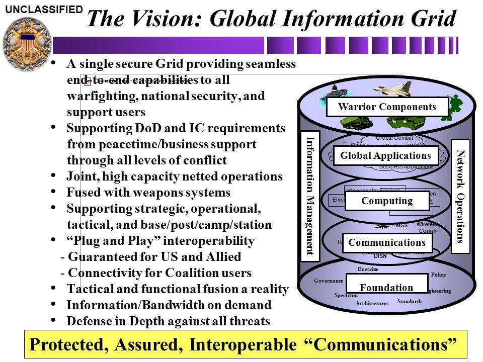 The Vision: Global Information Grid