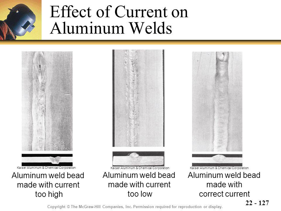 Effect of Current on Aluminum Welds