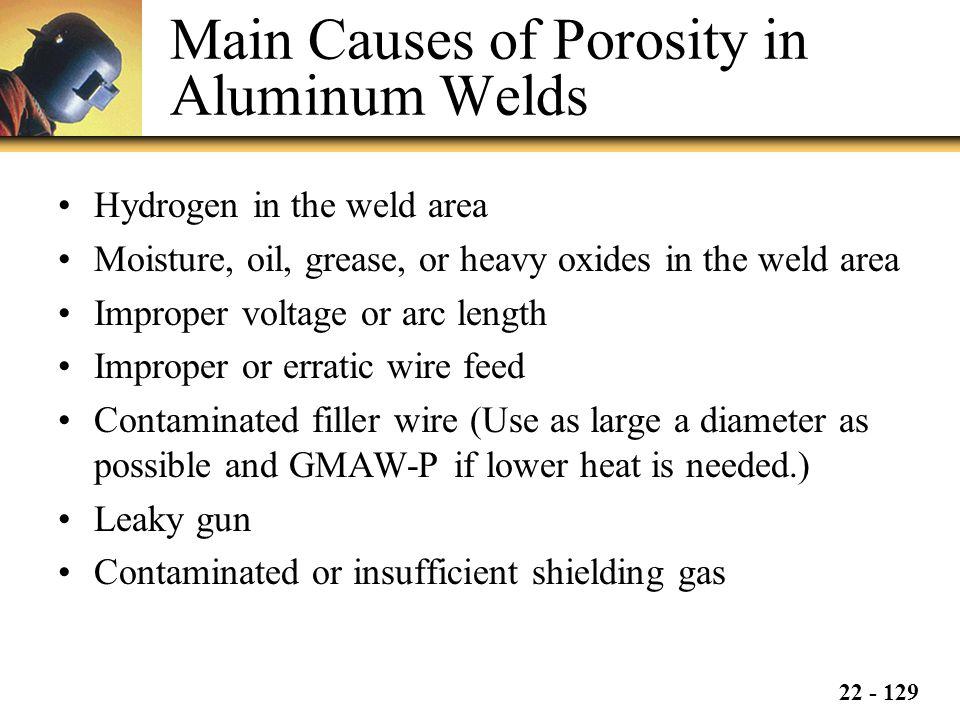 Main Causes of Porosity in Aluminum Welds