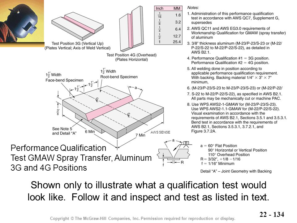 Shown only to illustrate what a qualification test would