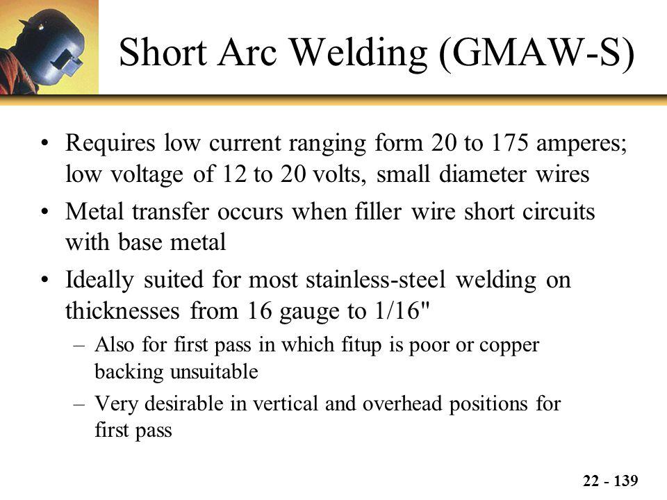 Short Arc Welding (GMAW-S)