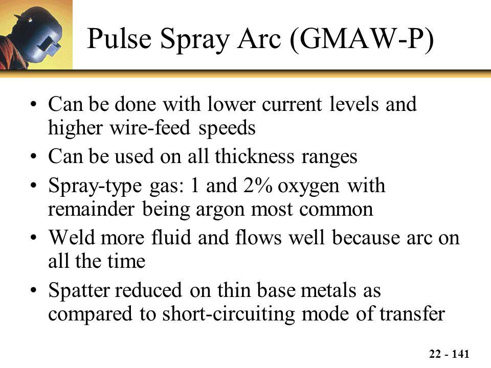 Pulse Spray Arc (GMAW-P)