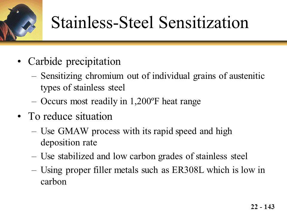 Stainless-Steel Sensitization