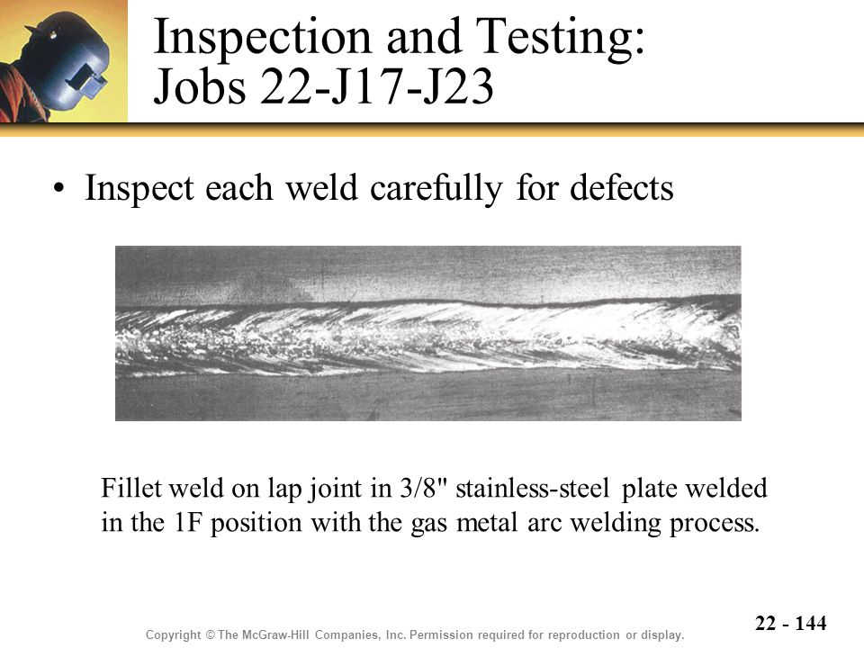 Inspection and Testing: Jobs 22-J17-J23