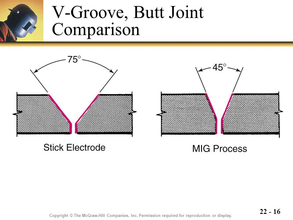 V-Groove, Butt Joint Comparison