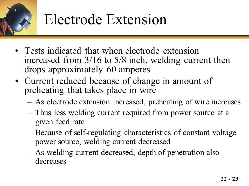 Electrode Extension