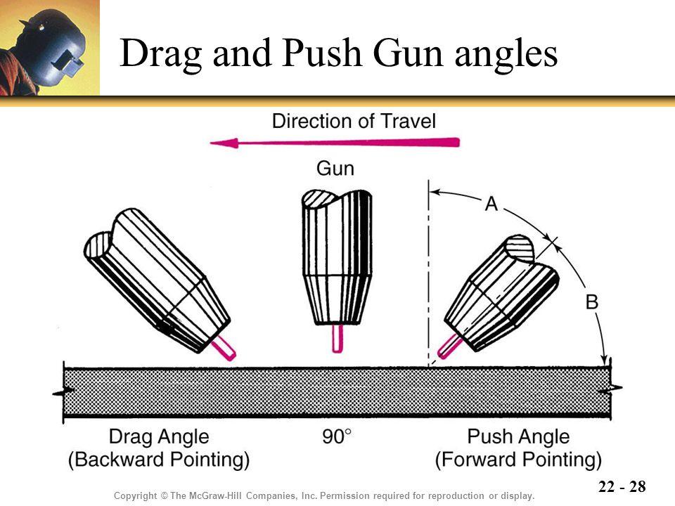 Drag and Push Gun angles