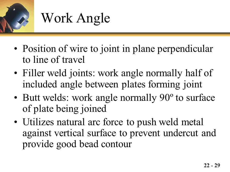 Work Angle Position of wire to joint in plane perpendicular to line of travel.
