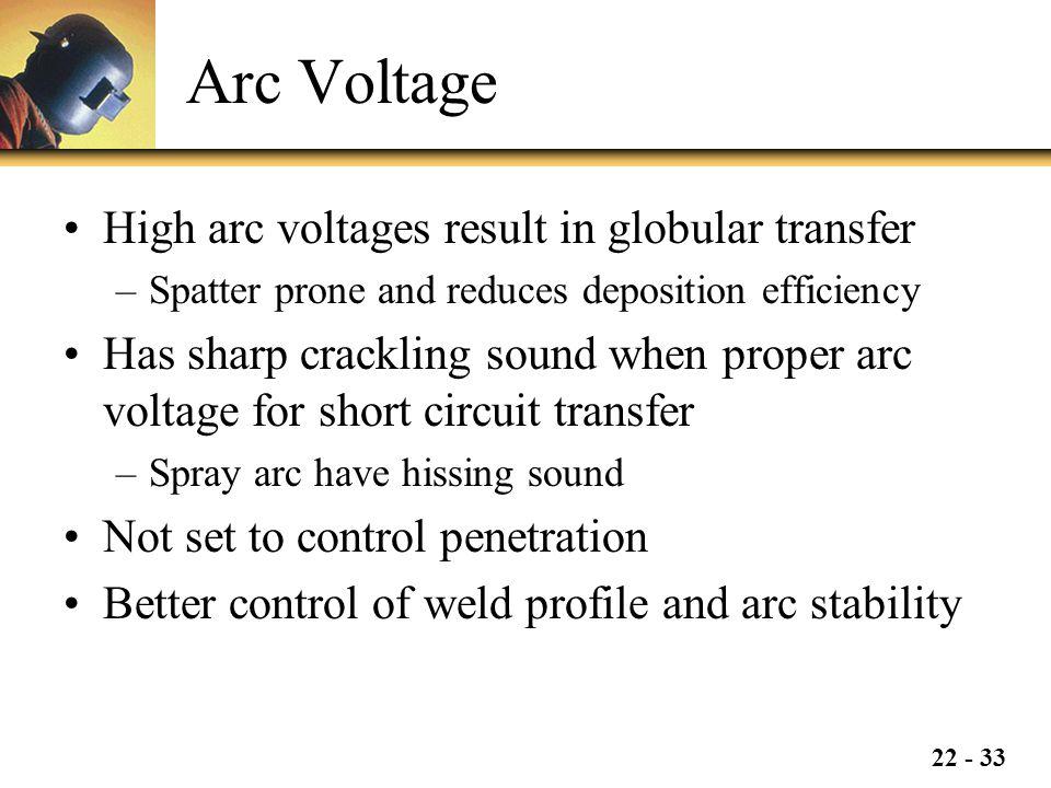 Arc Voltage High arc voltages result in globular transfer