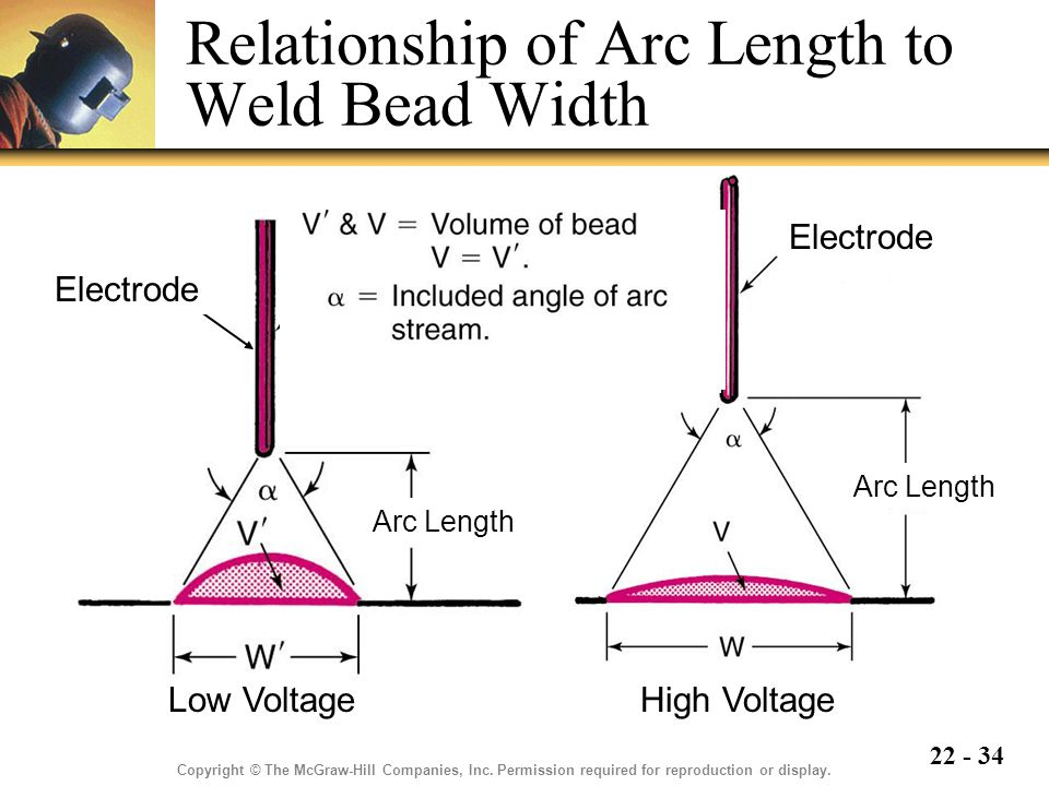 Relationship of Arc Length to Weld Bead Width