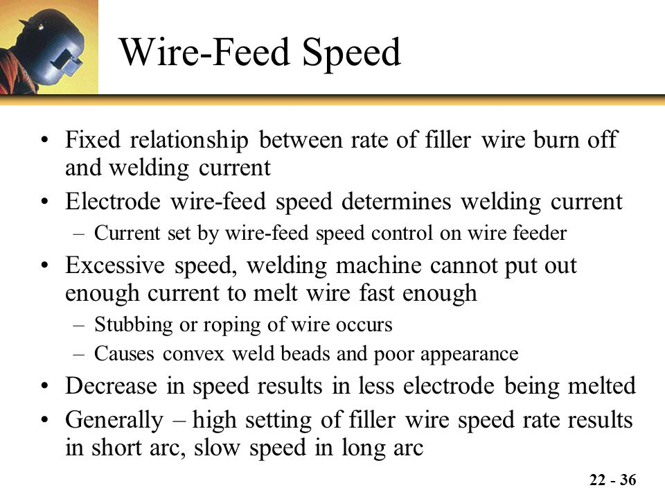 Wire-Feed Speed Fixed relationship between rate of filler wire burn off and welding current. Electrode wire-feed speed determines welding current.