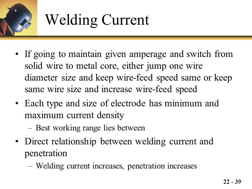 Welding Current