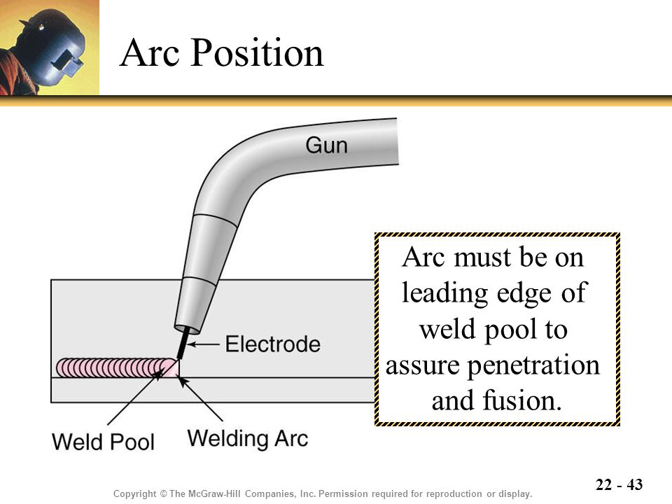 Arc Position Arc must be on leading edge of weld pool to