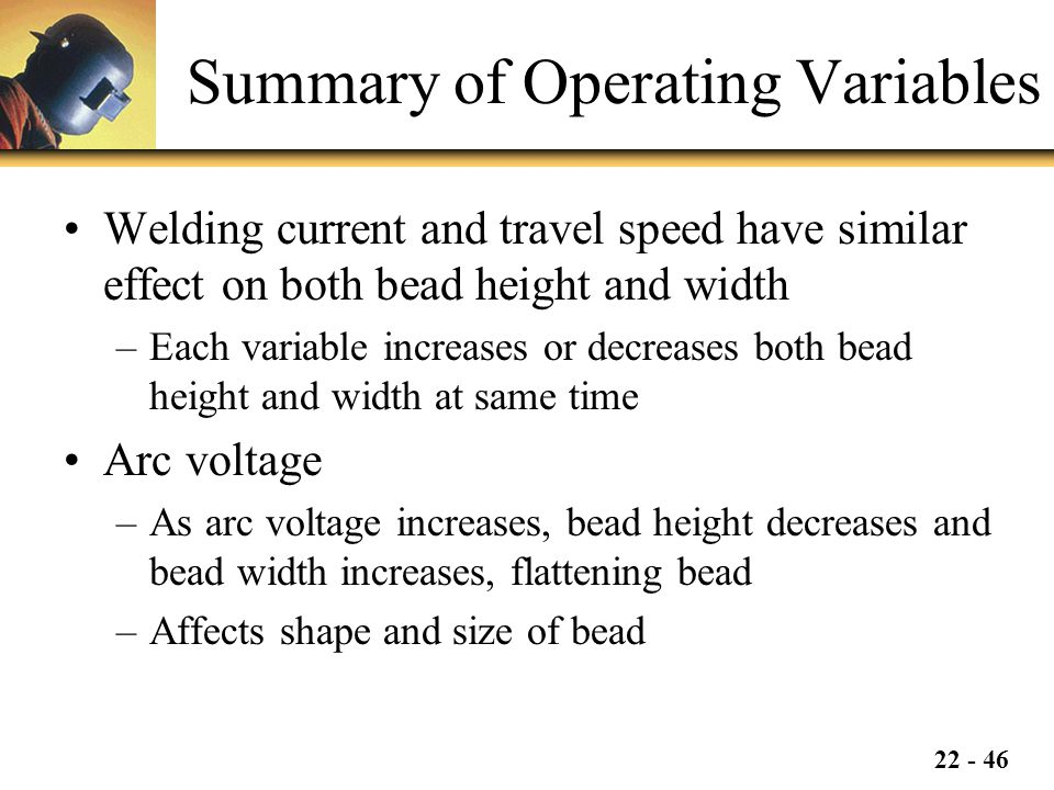 Summary of Operating Variables