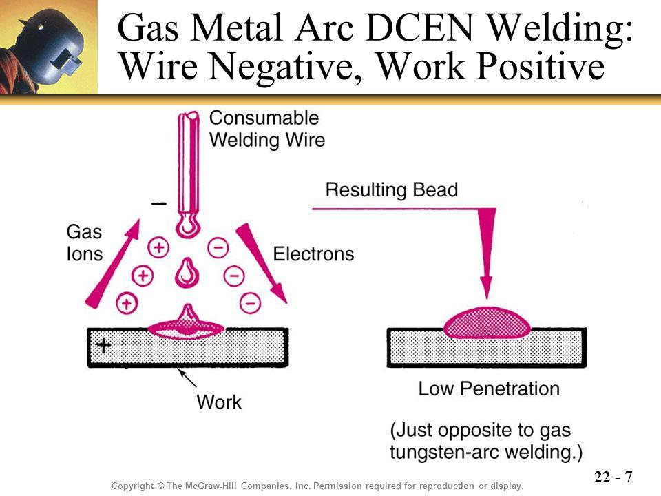 Gas Metal Arc DCEN Welding: Wire Negative, Work Positive