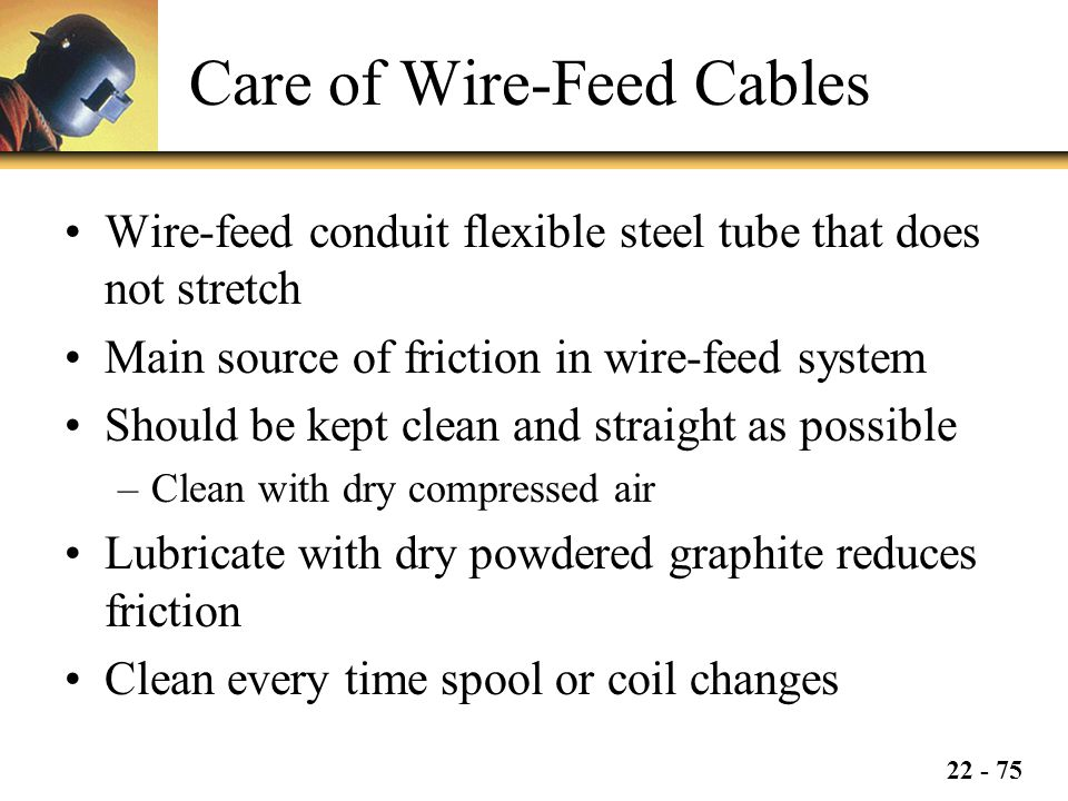 Care of Wire-Feed Cables