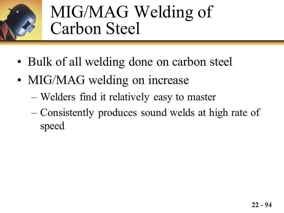 MIG/MAG Welding of Carbon Steel