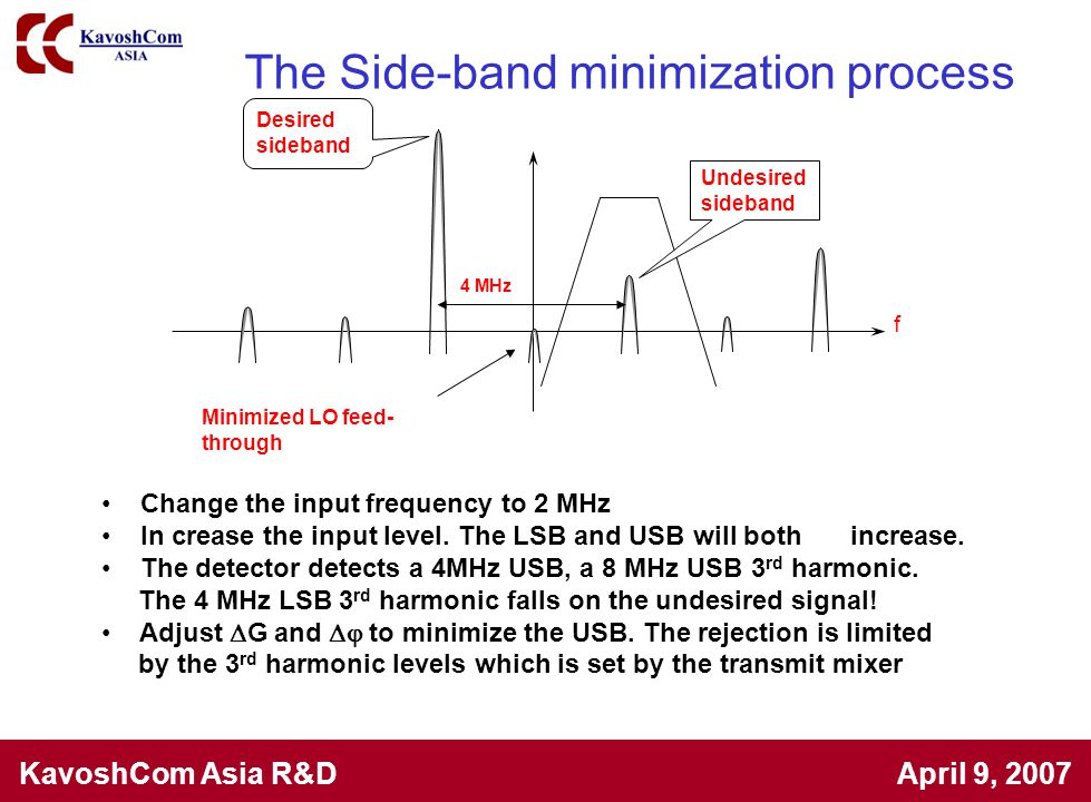 The Side-band minimization process
