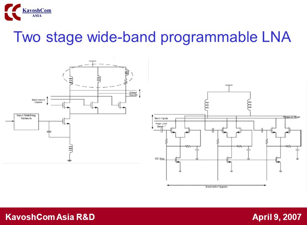 Two stage wide-band programmable LNA