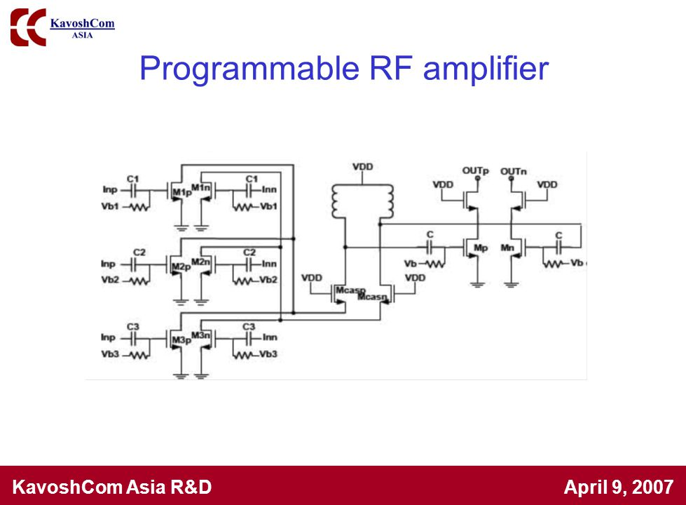 Programmable RF amplifier