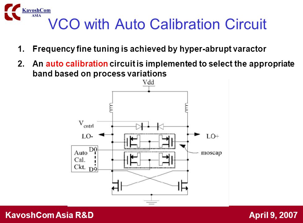 VCO with Auto Calibration Circuit