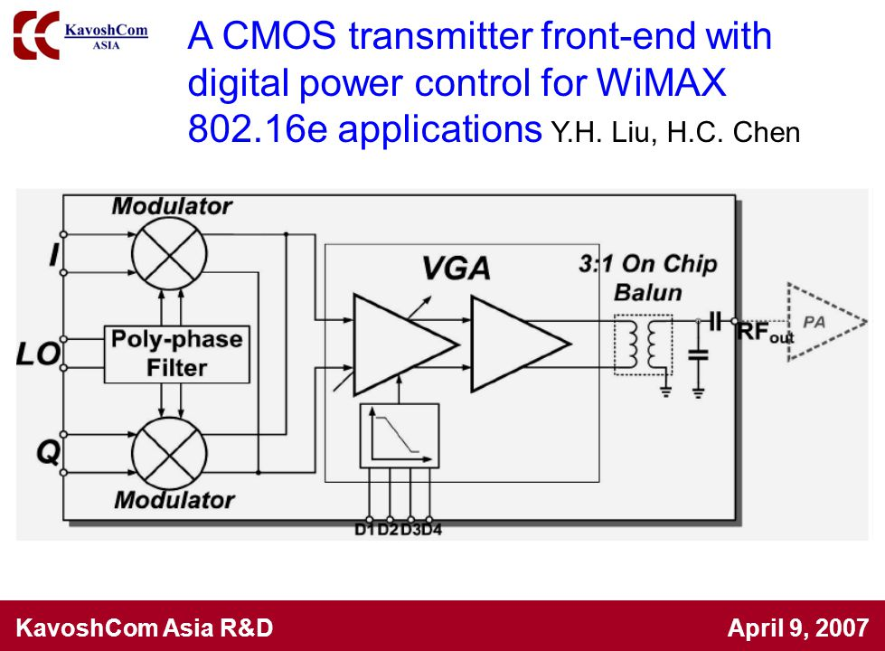 A CMOS transmitter front-end with digital power control for WiMAX 802