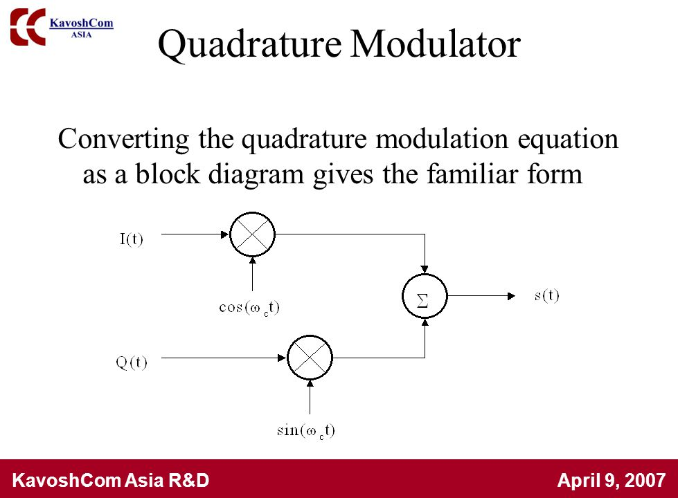 Quadrature Modulator Converting the quadrature modulation equation as a block diagram gives the familiar form.